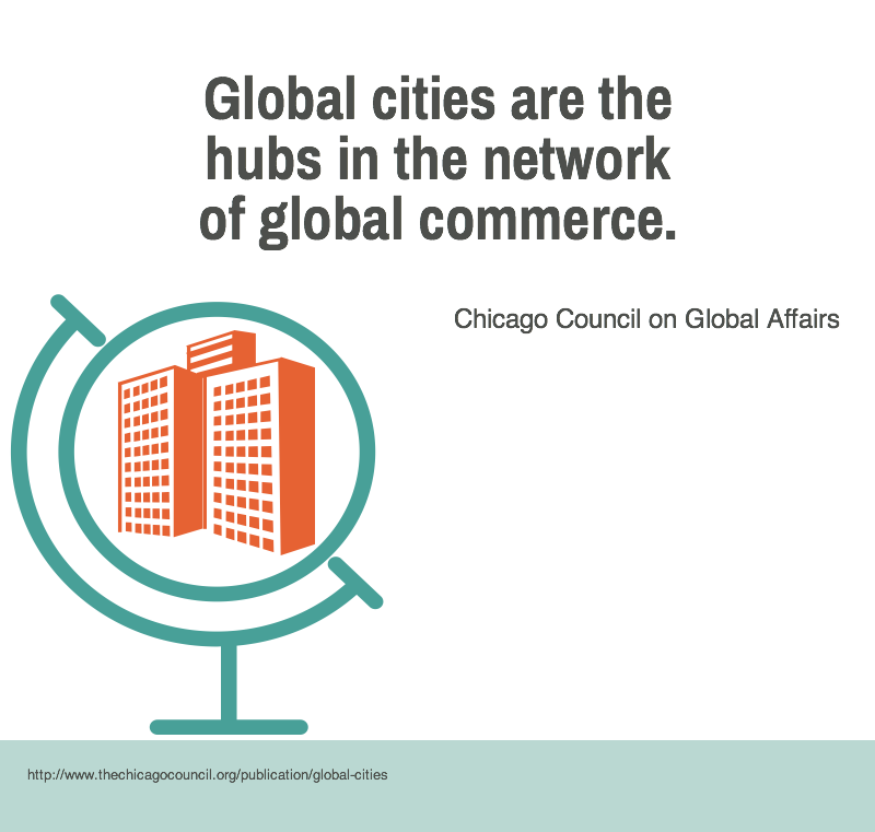 Global Cities Fig 1