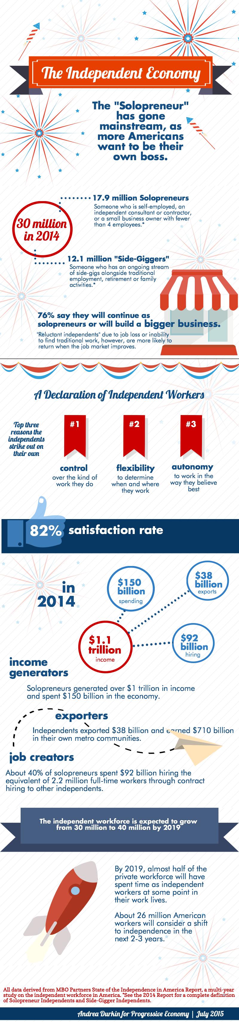 The Independent Economy-3
